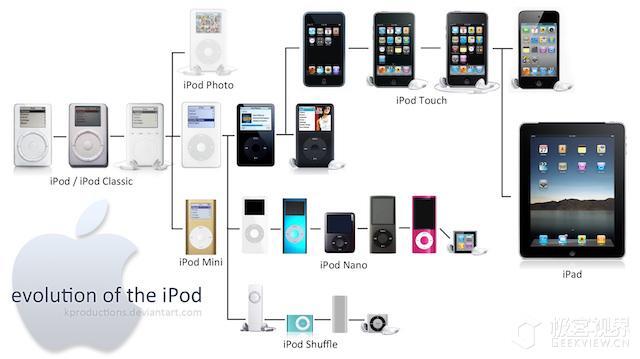 iPod 2.jpg