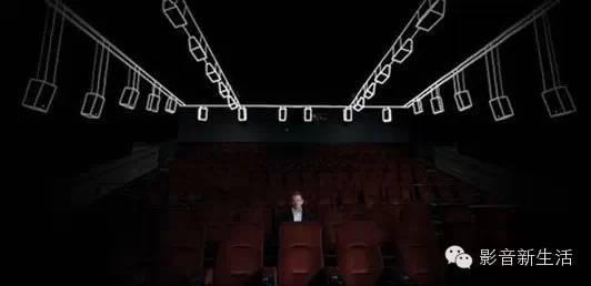 浅谈数字电影技术的发展与应用