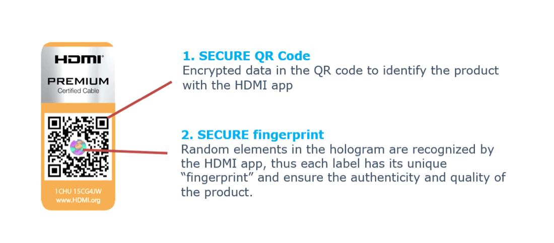 科普   我怎么确定HDMI线能够支援4K蓝光的所有规格?