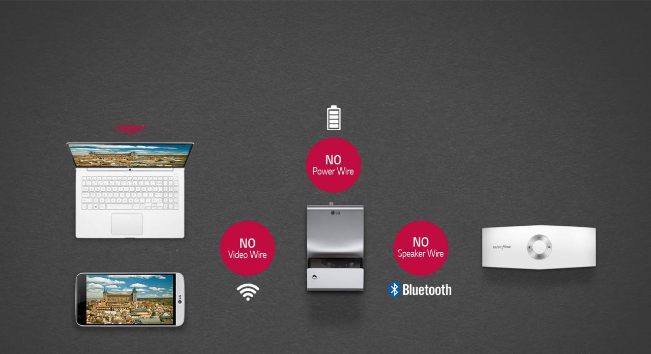 CN PH450UG FEATURE03 - 推荐 | 干净利落的投影环境,家居最爱的近投投影机:LG PH450UG