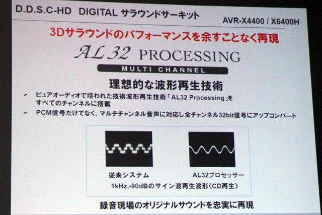 推荐 | 纯日本生产!支持多声道AL32优化处理!第一台出厂即支持Auro-3D的日系AV放大器:Denon AVR-X6400H