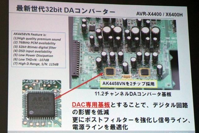DAC部には最新世代の32bit DAC「AKM4458VN」を搭載