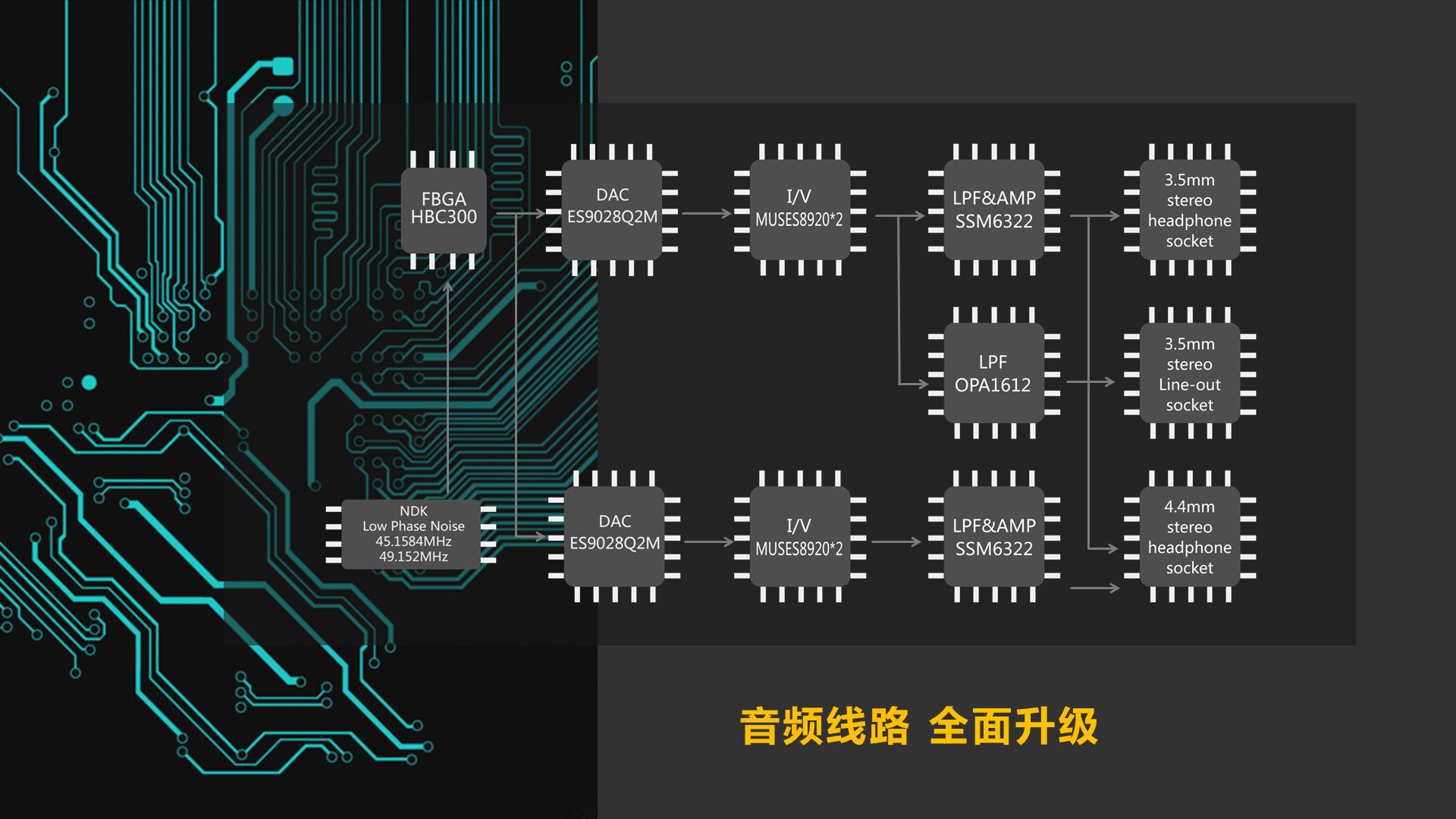 "HIBY OS 82 - 回顾 | ""多Fun音频新世代,HIBY OS亮相"" 海贝科技新品发布会在广州举行"