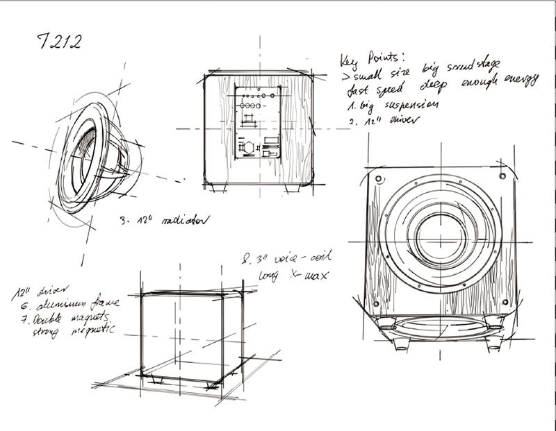 T212素描设计图