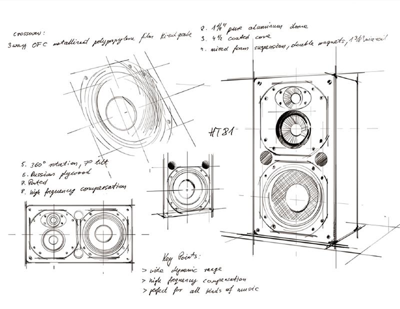 HT81素描设计图