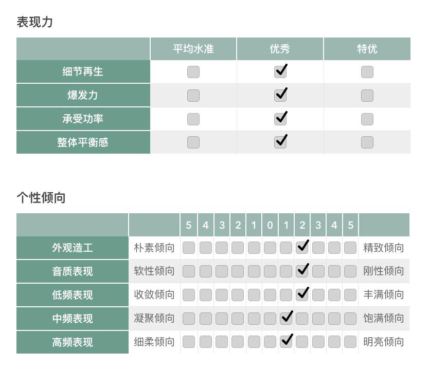 "Yamaha ATS 1080 20180906 154436@2x - 推荐 | ""采用DTS Virtual:X技术的客厅娱乐多面手"" Yamaha雅马哈ATS-1080 Soundbar回音壁"