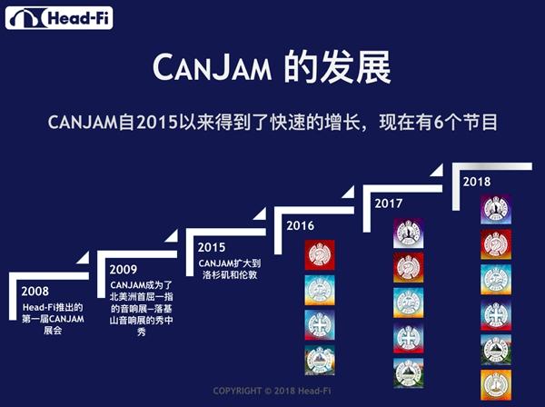 12 3 - 动态 | 从纽约,环球来到上海;2018 CANJAM上海耳机展(11月3~4日)