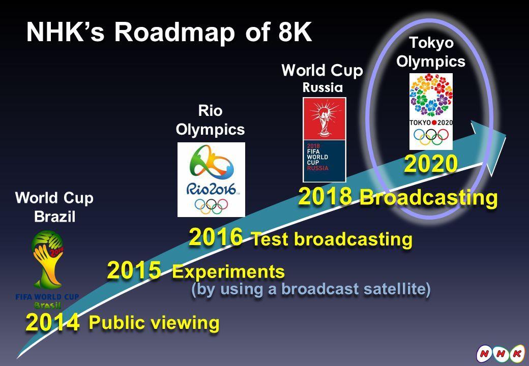 2018 05 22 nhk 8k roadmap - 观点 | 随着年底日本将进入8K新纪元,裸视3D有可能成为明日新星吗?