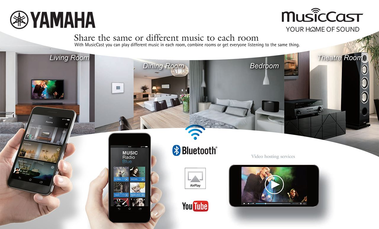 """推荐丨""""从此以后环绕声道也可以使用无线连接"""" Yamaha 雅马哈 MusicCast 技术-影音新生活"""