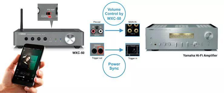 """640 70 - 推荐丨""""从此以后环绕声道也可以使用无线连接"""" Yamaha 雅马哈 MusicCast 技术"""