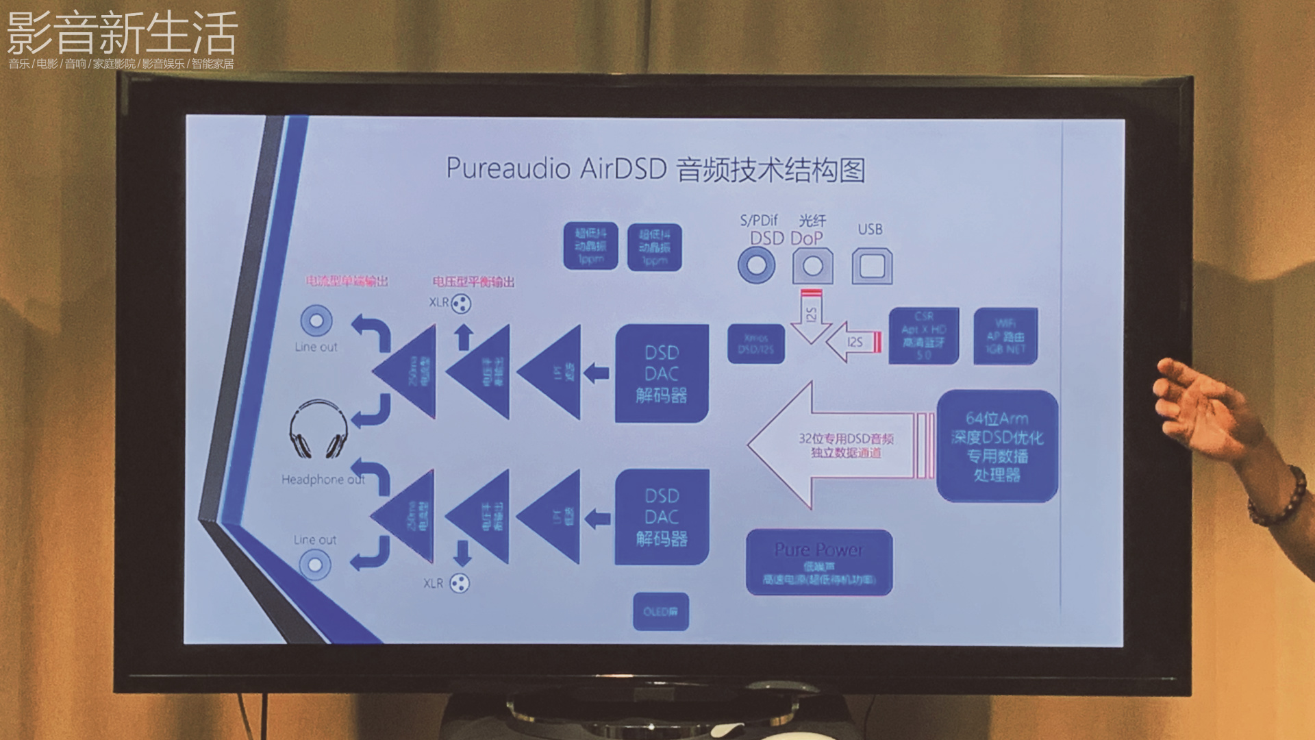 新品   2018柏韵10周年纪念产品:Pureaudio AirDSD音频流播放解码器发布!