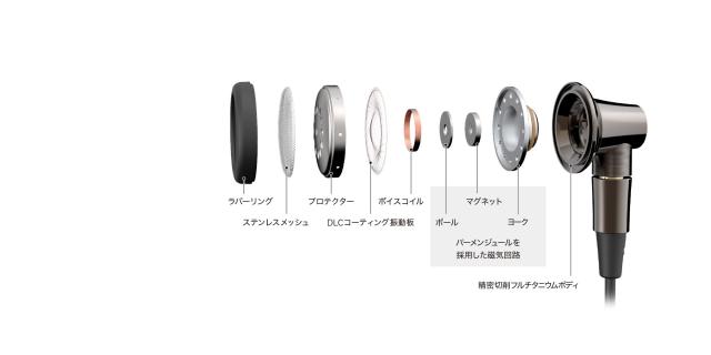 articleimage 841140 - 新品 | 迷你耳机也拥大振膜-Audio-Technica ATH-CM2000Ti