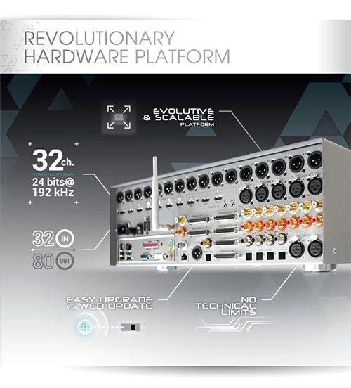分享 | Trinnov Audio Altitude 32 | 技术强横,前所未有的32声道环绕声处理器!