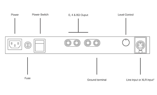 20190215104040714071 - 新品 | 100瓦输出功率:EAR 509 MKII真空管单声道后级