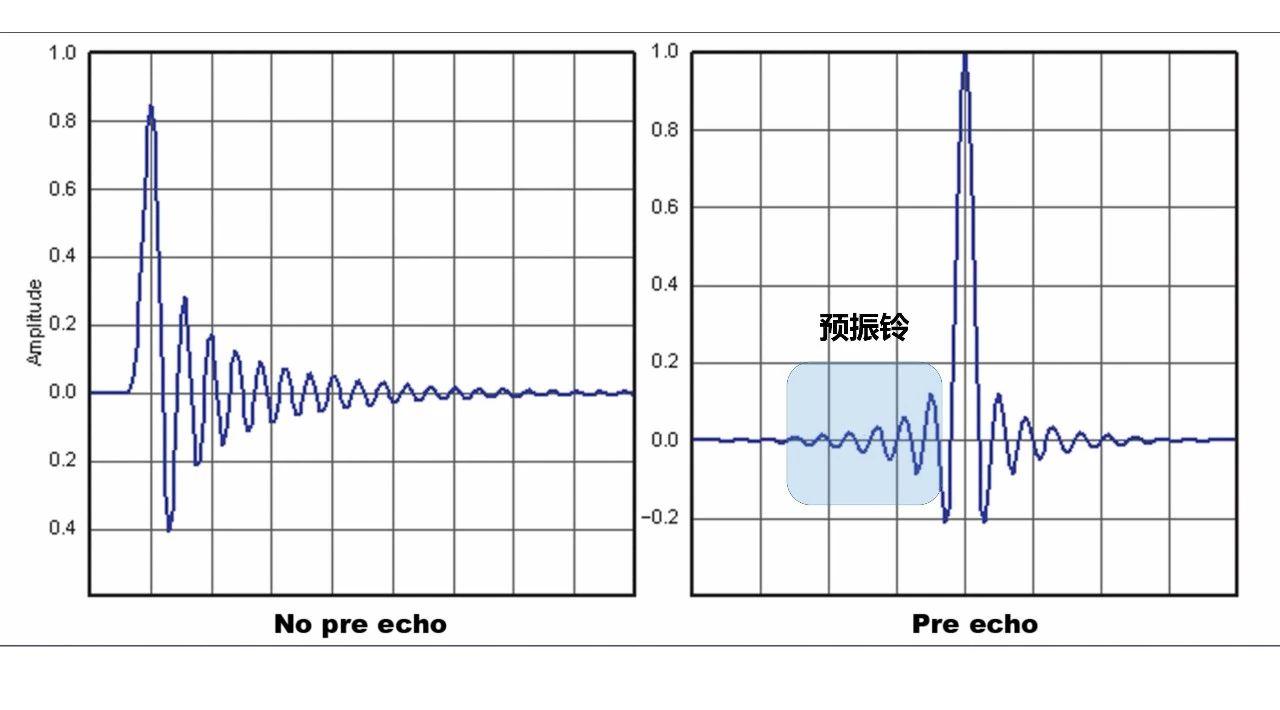 640 65 - 动态 | 完美重现原音?高清音频大师的独家秘笈