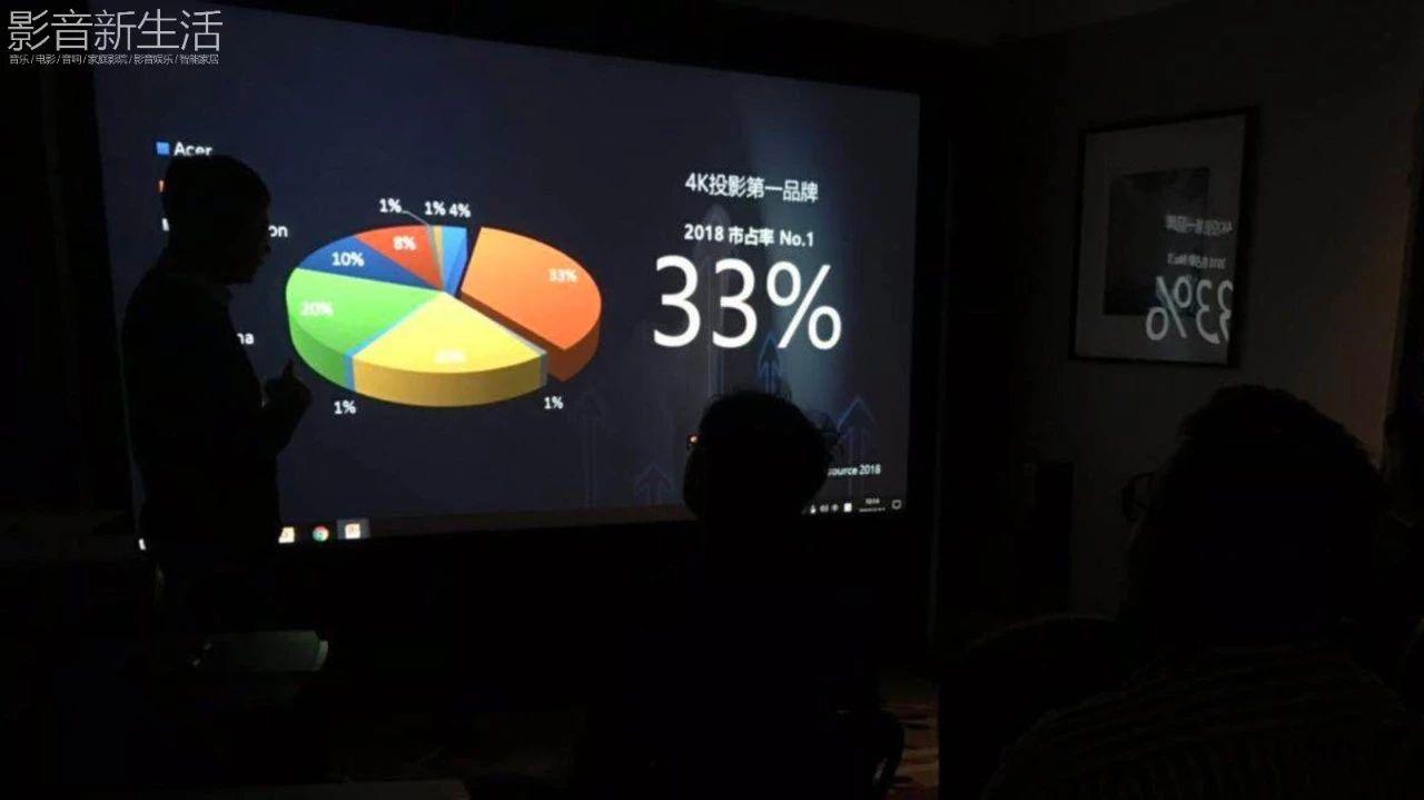640 18 - 现场丨明基4K广色域色准投影机,上海SIAV展精彩亮相