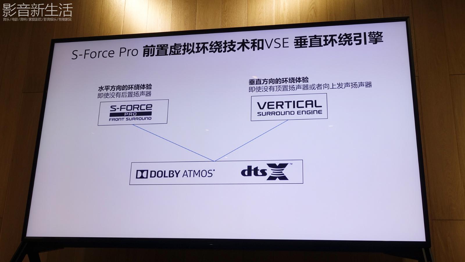 动态 | 全景新声打造音画合一沉浸体验:索尼杜比全景声回音壁HT-X8500在华上市