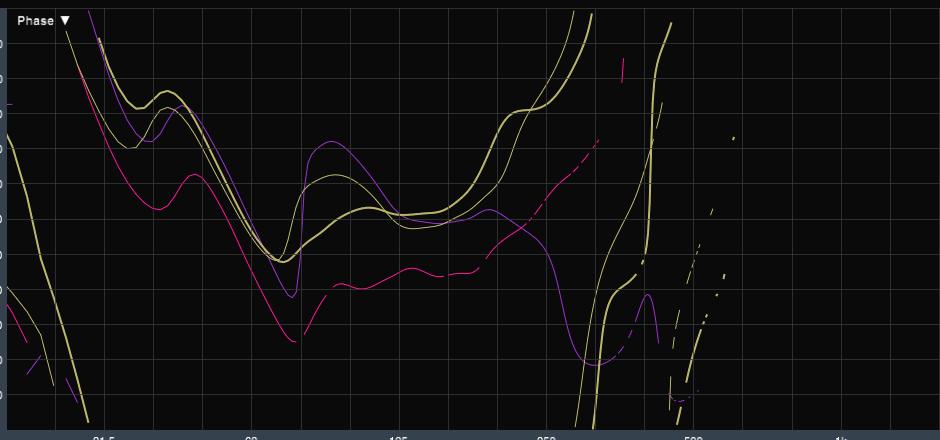 关于低音炮和低音阵列,您所不知道的那些事!