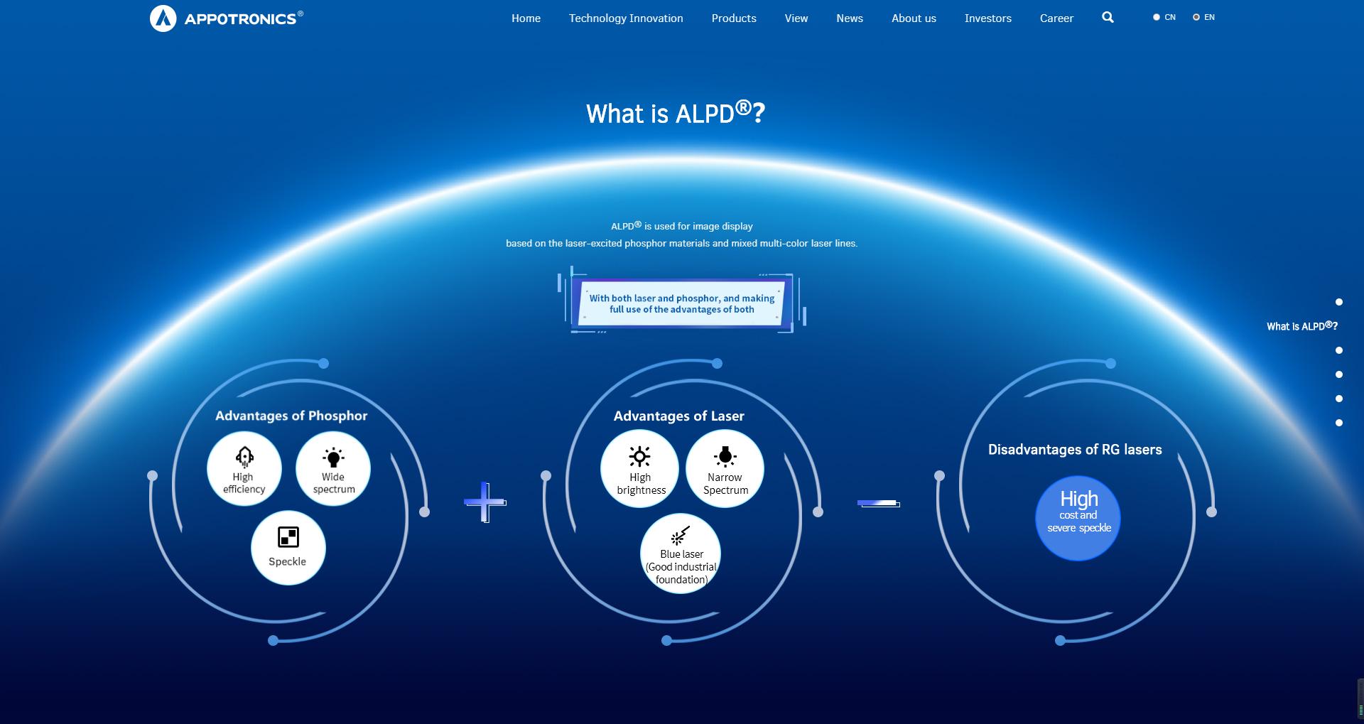 观点 | 百家争鸣的投影市场,风靡神州的ALPD技术!