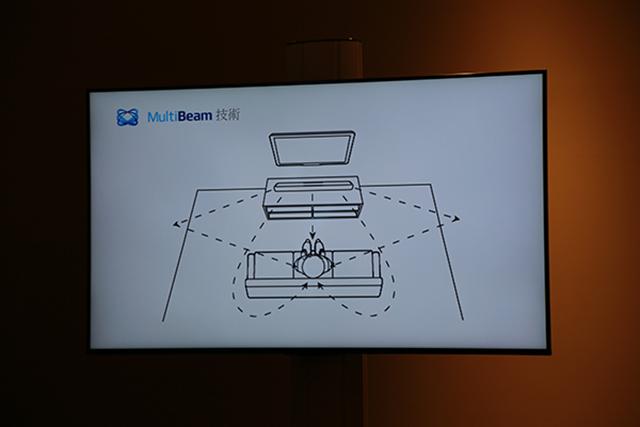 画面中所示为Harman Kardon独家开发的MultiBeam Surround Sound环绕声技术,表示soundbar可借由两侧墙面的反射音达到环绕音效的效果。