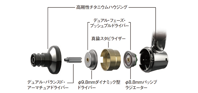 新品   首度推出圈铁混合式耳机-Audio-Technica铁三角ATH-IEX1耳道耳机